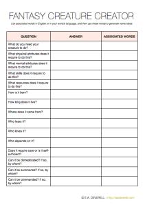 writing a romance novel worksheet