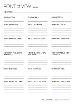Creative Writing Worksheet - POVs