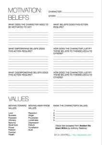 Writing Worksheet Wednesday: Character Motivation
